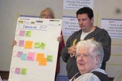 ACN Board 2012